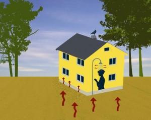 Strålevernets-anbefalinger-for-radon-300x238