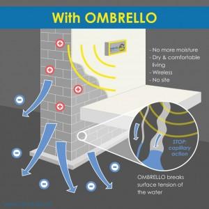 Fukt i gulv og vegger forsvinner med Ombrello
